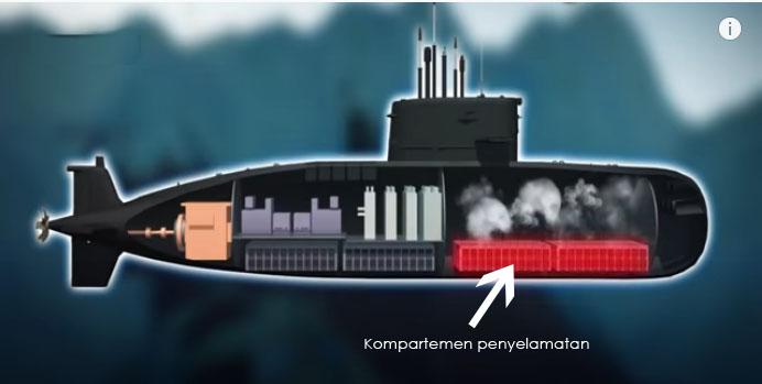 kapal selam KRI